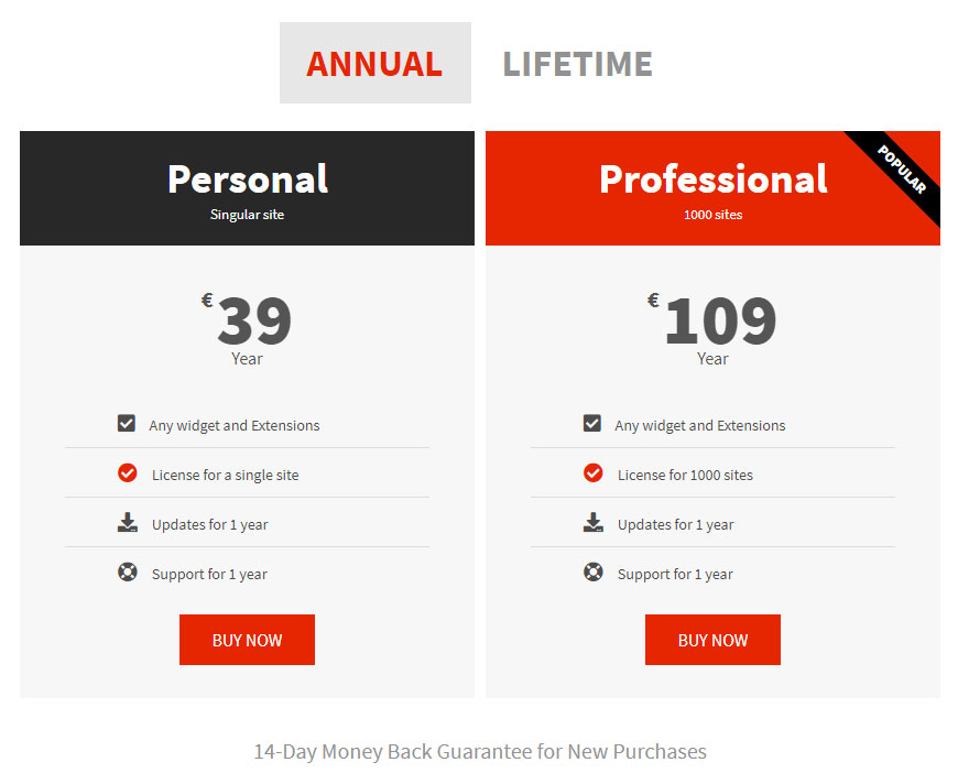 Dynamic Content for Elementor Pricing and Plans