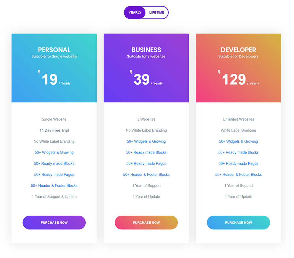 Master Addons PRO for Elementor Pricing and Plans
