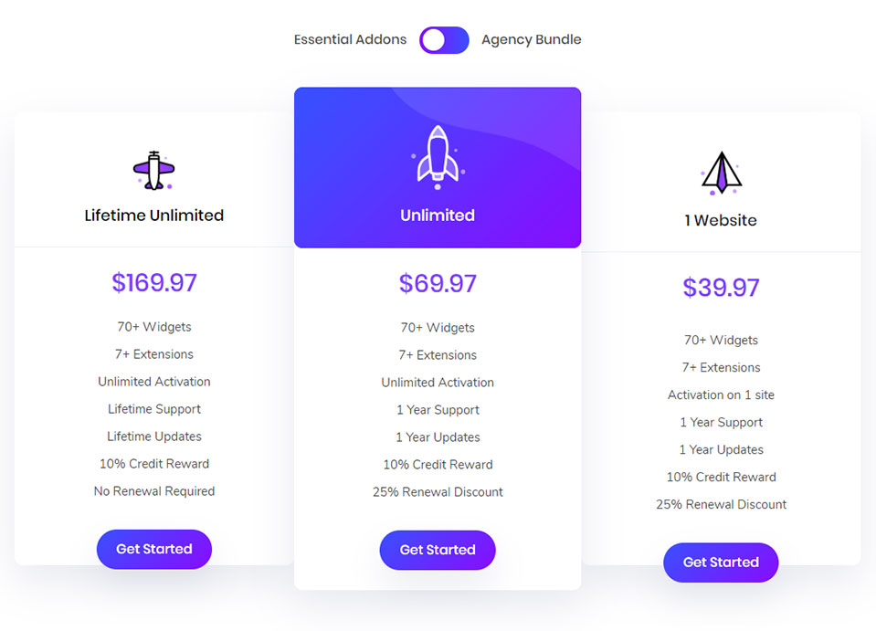 Essential Addons for Elementor Pricing and Plans