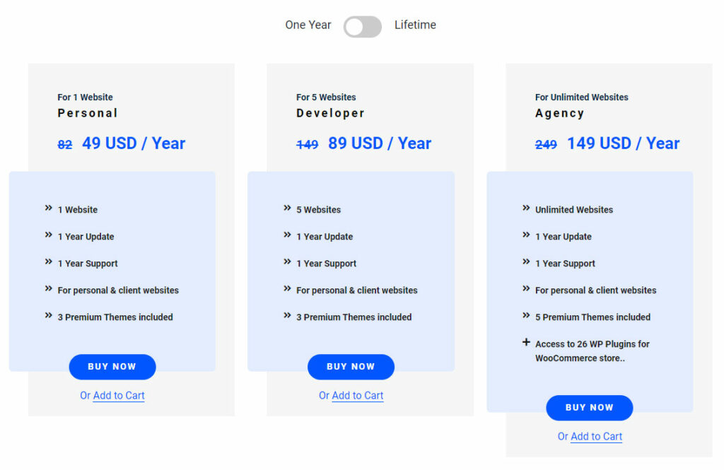 WooLentor PRO for Elementor Pricing and Plans